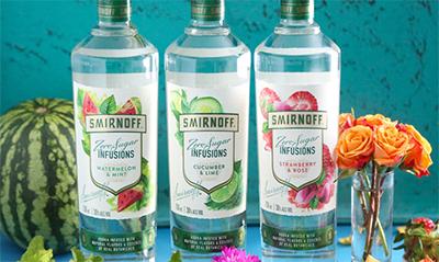 Smirnoff – история бренда превью