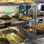 Типы и классы ресторанов превью